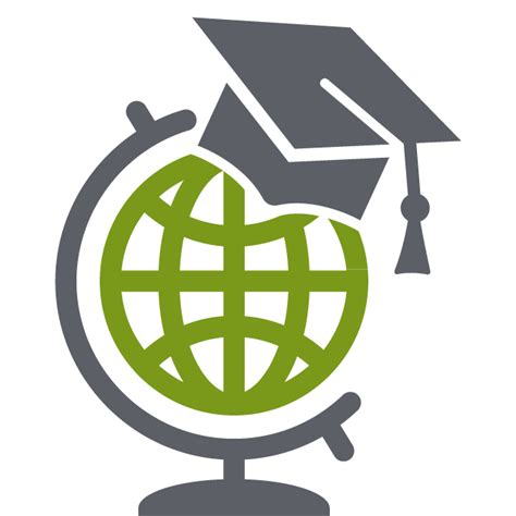 Global Real Estate School
